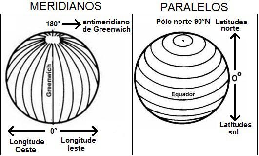 Coordenadas%20Geogr%C3%A1ficas%20-%20Meridianos%20e%20Paralelos.jpg